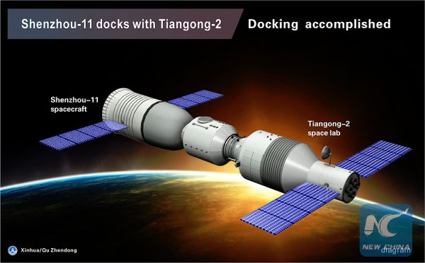 SHENZHOU 11 GLIDES TO ORBITAL LINK-UP WITH CHINESE SPACE LAB