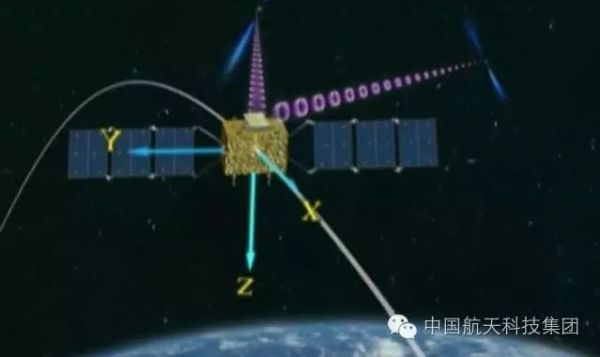 WHAT CHINA'S LATEST X-RAY POSITIONING SATELLITE MEANS FOR DEEP-SPACE EXPLORATION