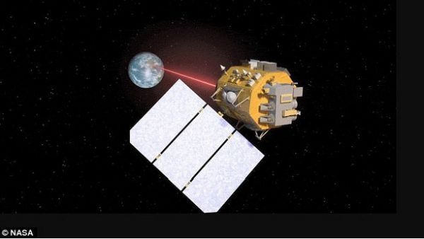 LASER WILL SPEED UP COMMUNICATION BETWEEN EARTH AND ISS
