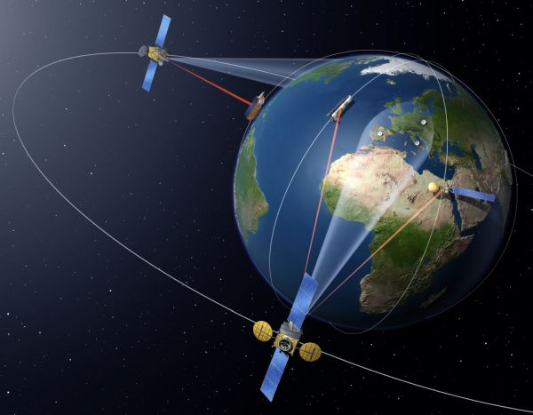 SATELLITE CARRYING LASER-OPTICAL DATA RELAY SERVICE AND HYLAS-3 KA- PAYLOAD FACES NEW DELAY