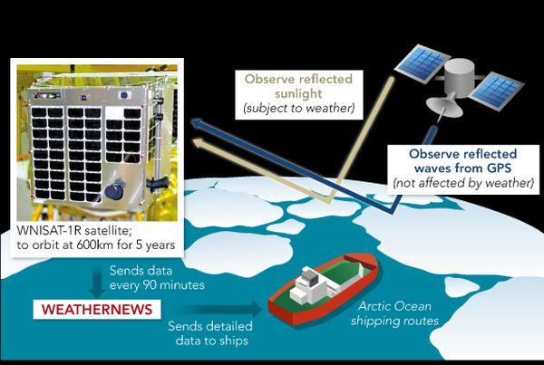 WORLD'S FIRST PRIVATE WEATHER SATELLITE LAUNCHED INTO ORBIT