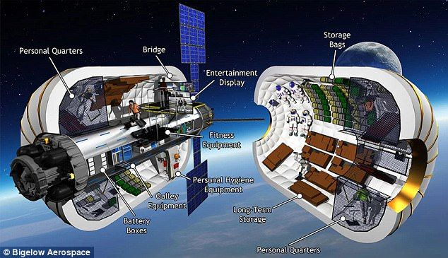 SPACE HOTELS COULD BE REALITY BY 2021