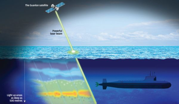 Will China's new laser satellite become the 'Death Star' for submarines?