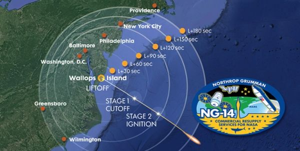 CYGNUS NG-14 MISSION UPDATES